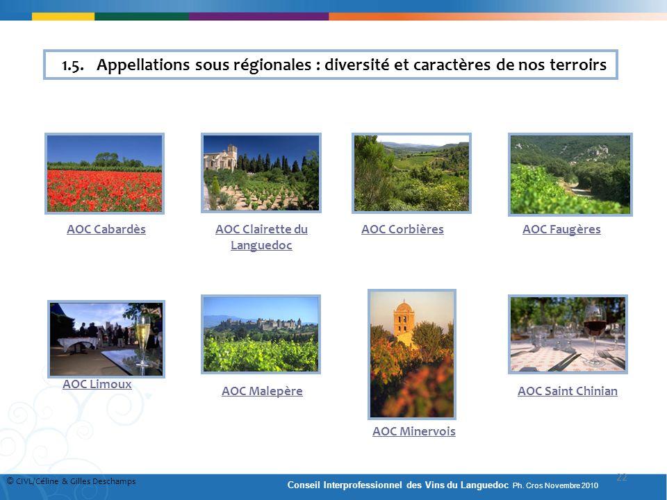 AOC Clairette du Languedoc