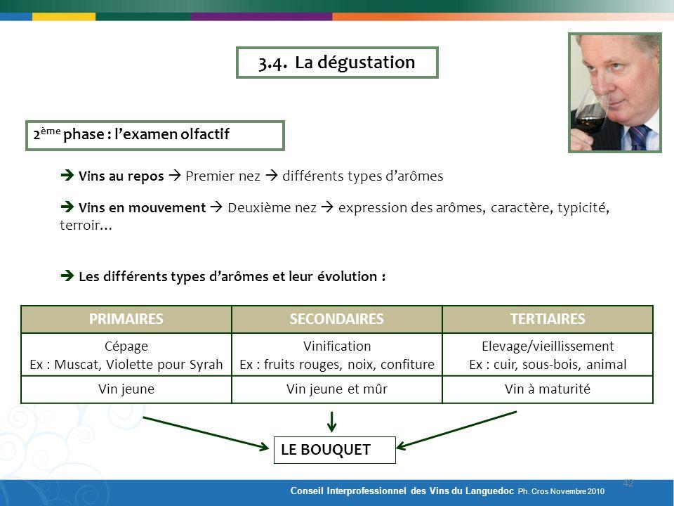 3.4. La dégustation 2ème phase : l'examen olfactif PRIMAIRES