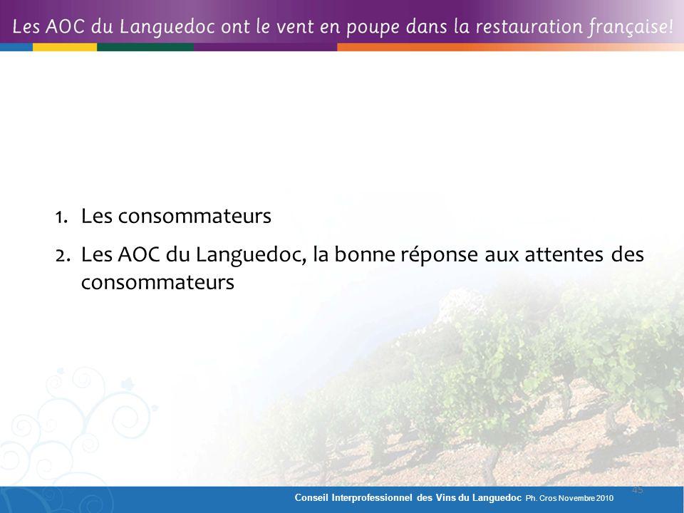 Les AOC du Languedoc, la bonne réponse aux attentes des consommateurs