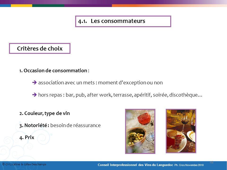 4.1. Les consommateurs Critères de choix 1. Occasion de consommation :