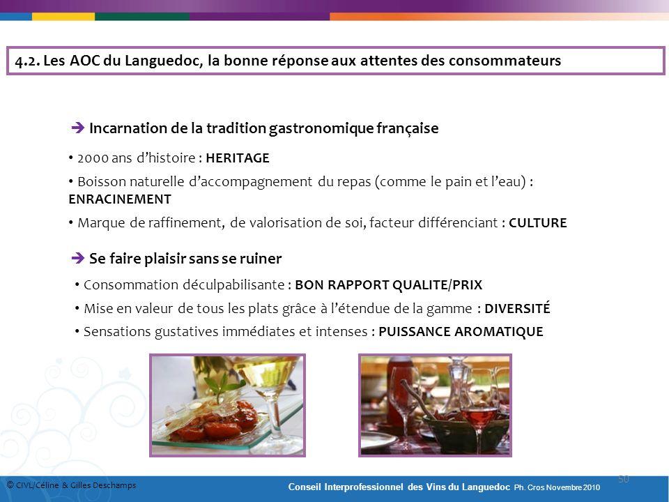 4.2. Les AOC du Languedoc, la bonne réponse aux attentes des consommateurs