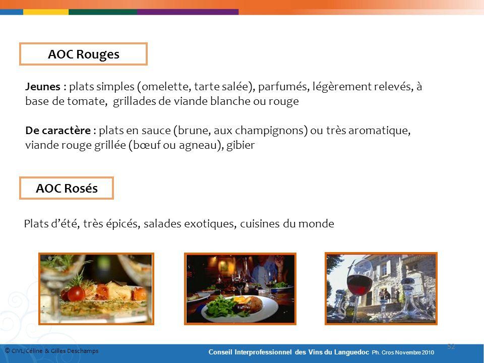 AOC Rouges Jeunes : plats simples (omelette, tarte salée), parfumés, légèrement relevés, à base de tomate, grillades de viande blanche ou rouge.