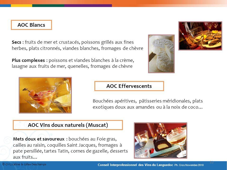 AOC Vins doux naturels (Muscat)