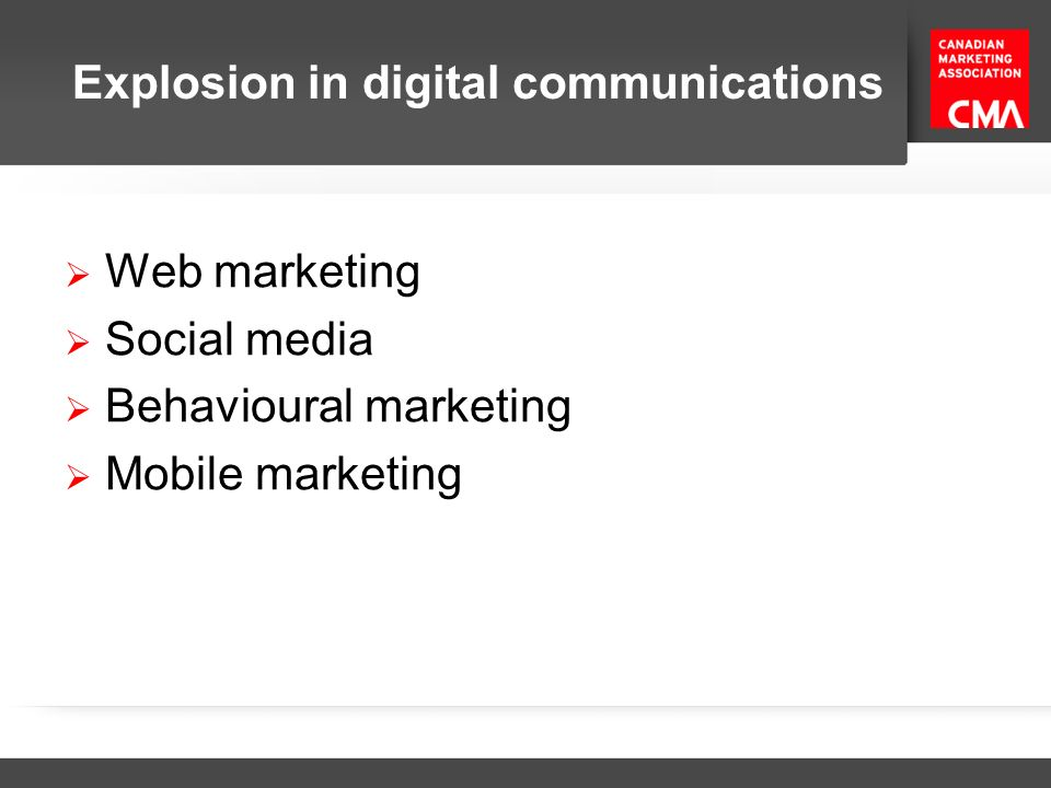 Explosion in digital communications
