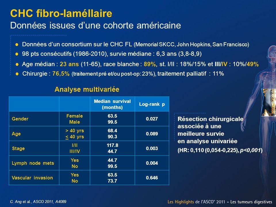 CHC fibro-laméllaire Données issues d'une cohorte américaine