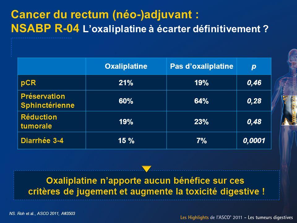 Cancer du rectum (néo-)adjuvant : NSABP R-04 L'oxaliplatine à écarter définitivement