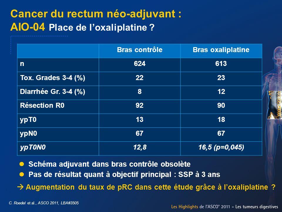 Cancer du rectum néo-adjuvant : AIO-04 Place de l'oxaliplatine