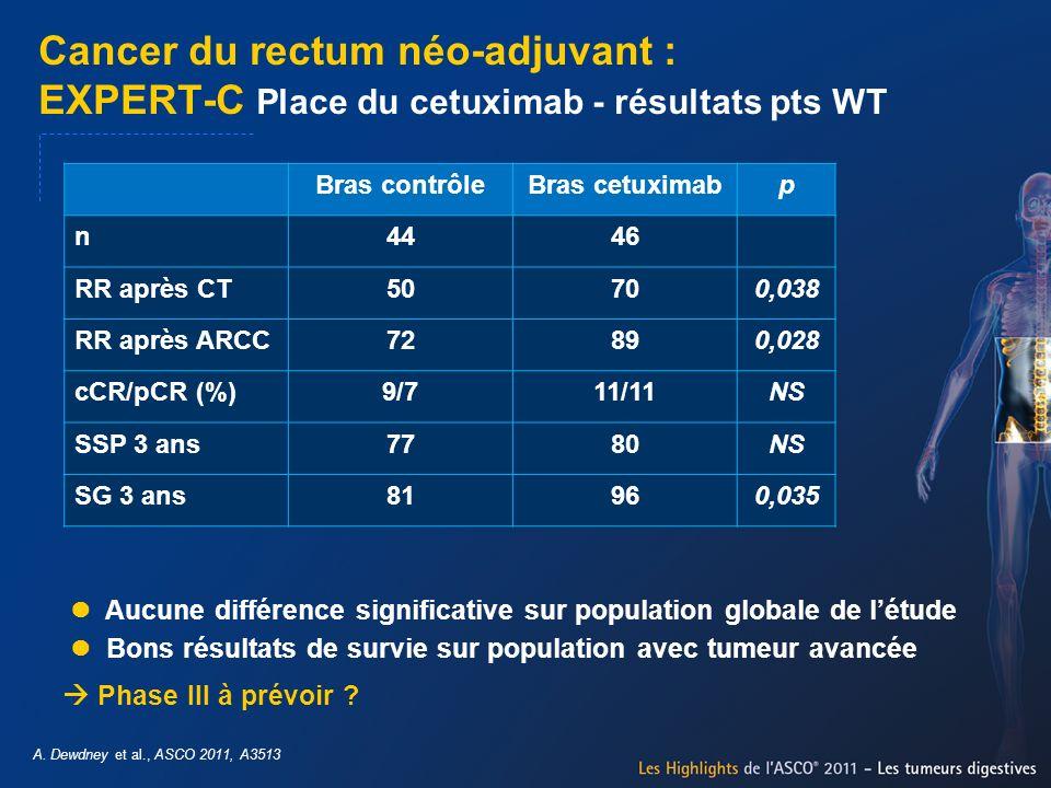 Cancer du rectum néo-adjuvant : EXPERT-C Place du cetuximab - résultats pts WT