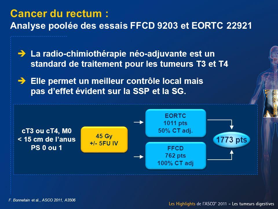 Cancer du rectum : Analyse poolée des essais FFCD 9203 et EORTC 22921