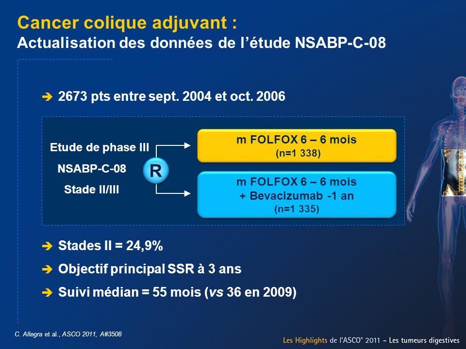 Cancer colique adjuvant : Actualisation des données de l'étude NSABP-C-08