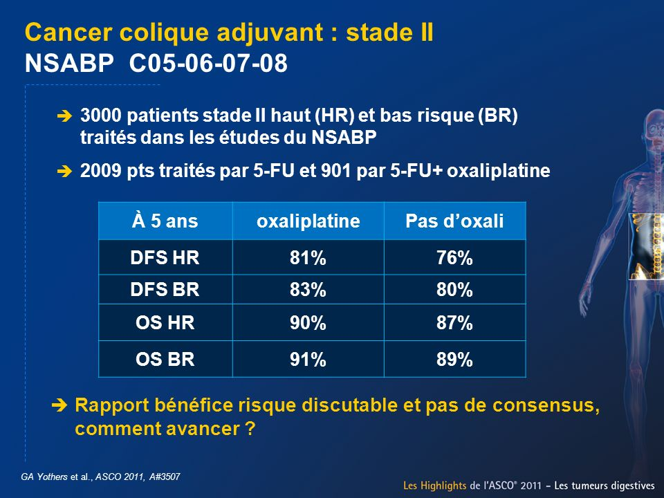 Cancer colique adjuvant : stade II NSABP C05-06-07-08