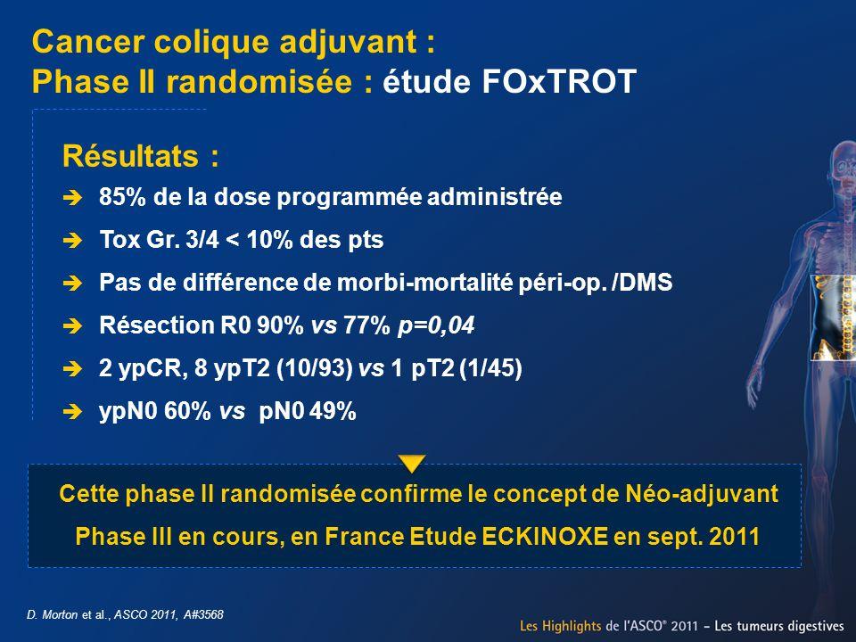 Cancer colique adjuvant : Phase II randomisée : étude FOxTROT