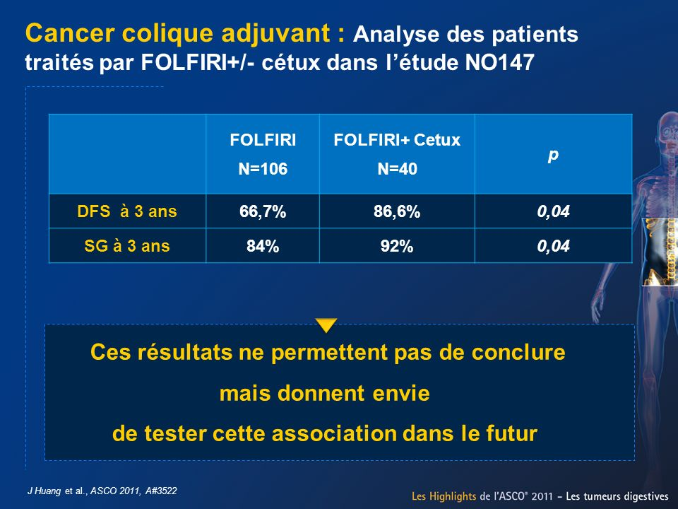Cancer colique adjuvant : Analyse des patients traités par FOLFIRI+/- cétux dans l'étude NO147