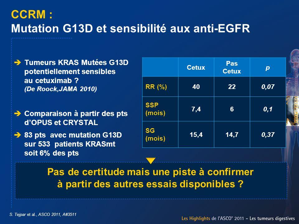 CCRM : Mutation G13D et sensibilité aux anti-EGFR