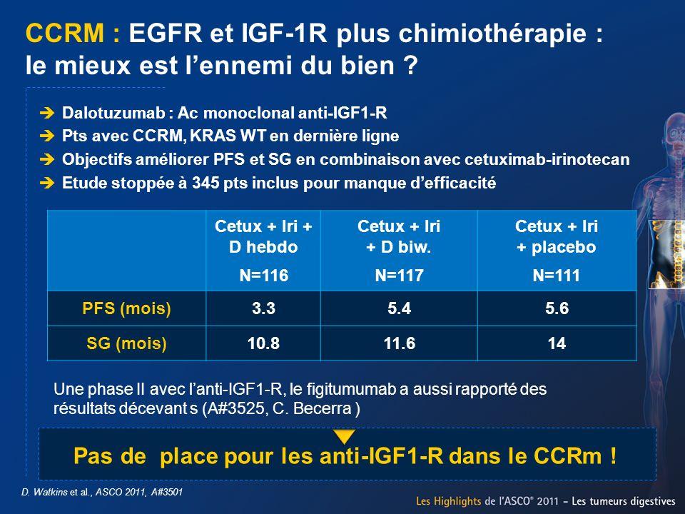 Pas de place pour les anti-IGF1-R dans le CCRm !