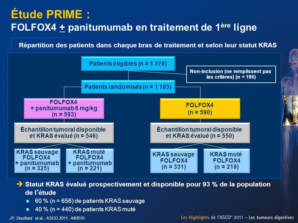 Étude PRIME : FOLFOX4 + panitumumab en traitement de 1ère ligne
