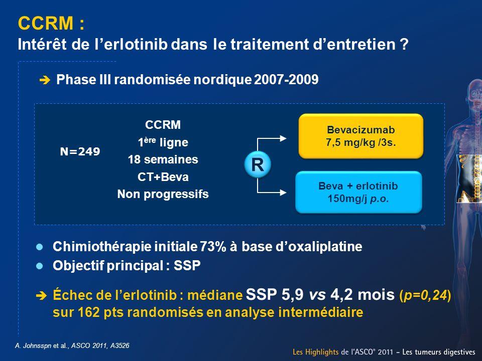 CCRM : Intérêt de l'erlotinib dans le traitement d'entretien