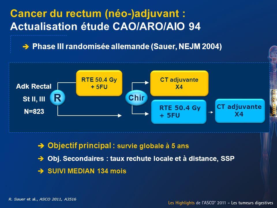 Cancer du rectum (néo-)adjuvant : Actualisation étude CAO/ARO/AIO 94