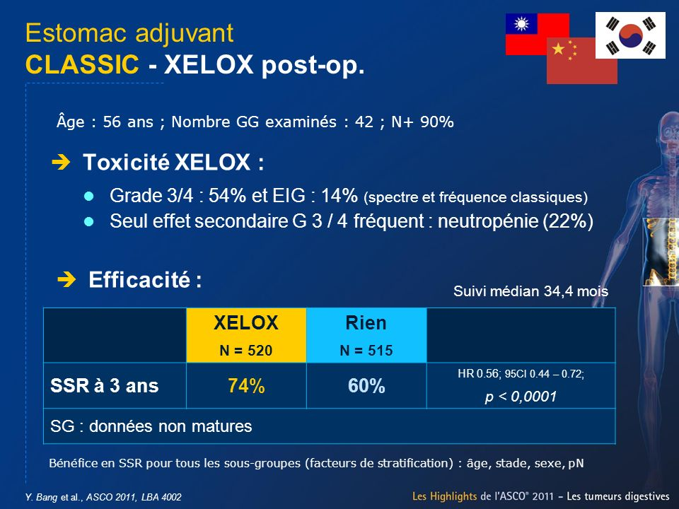 Estomac adjuvant CLASSIC - XELOX post-op.