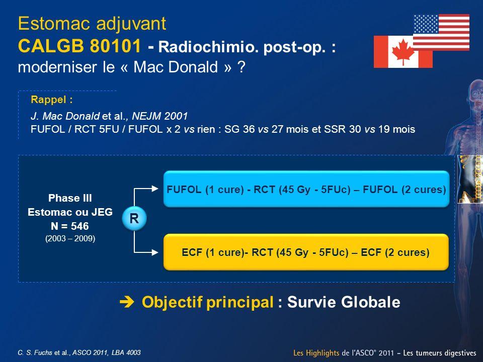 Estomac adjuvant CALGB 80101 - Radiochimio. post-op