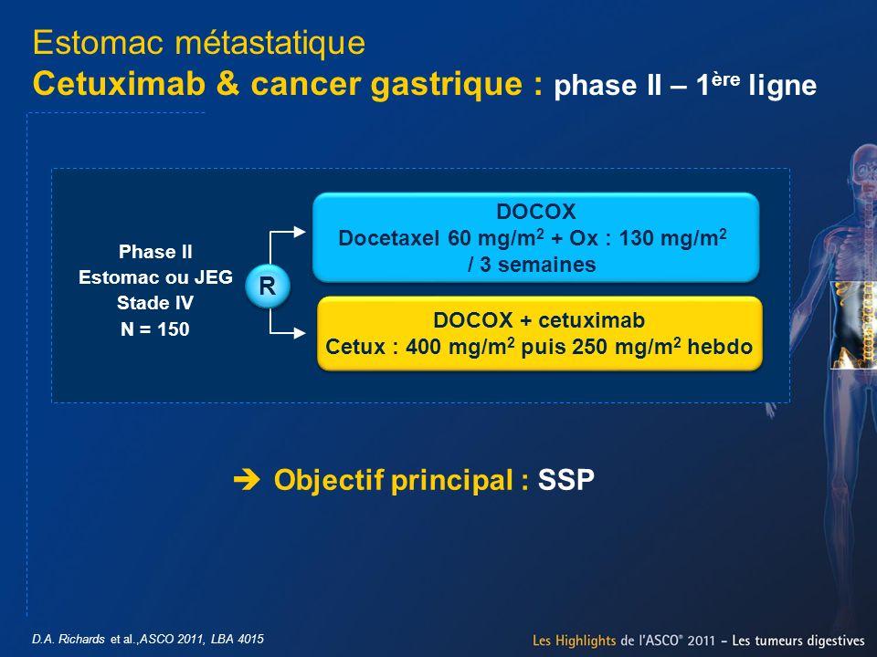 Estomac métastatique Cetuximab & cancer gastrique : phase II – 1ère ligne