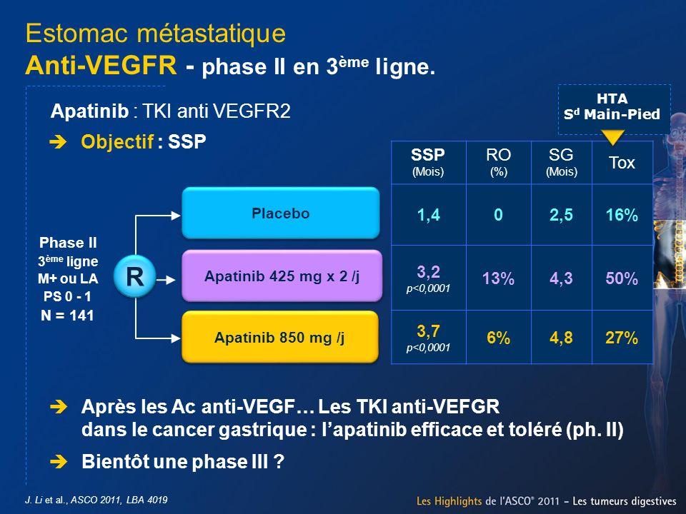 Estomac métastatique Anti-VEGFR - phase II en 3ème ligne.