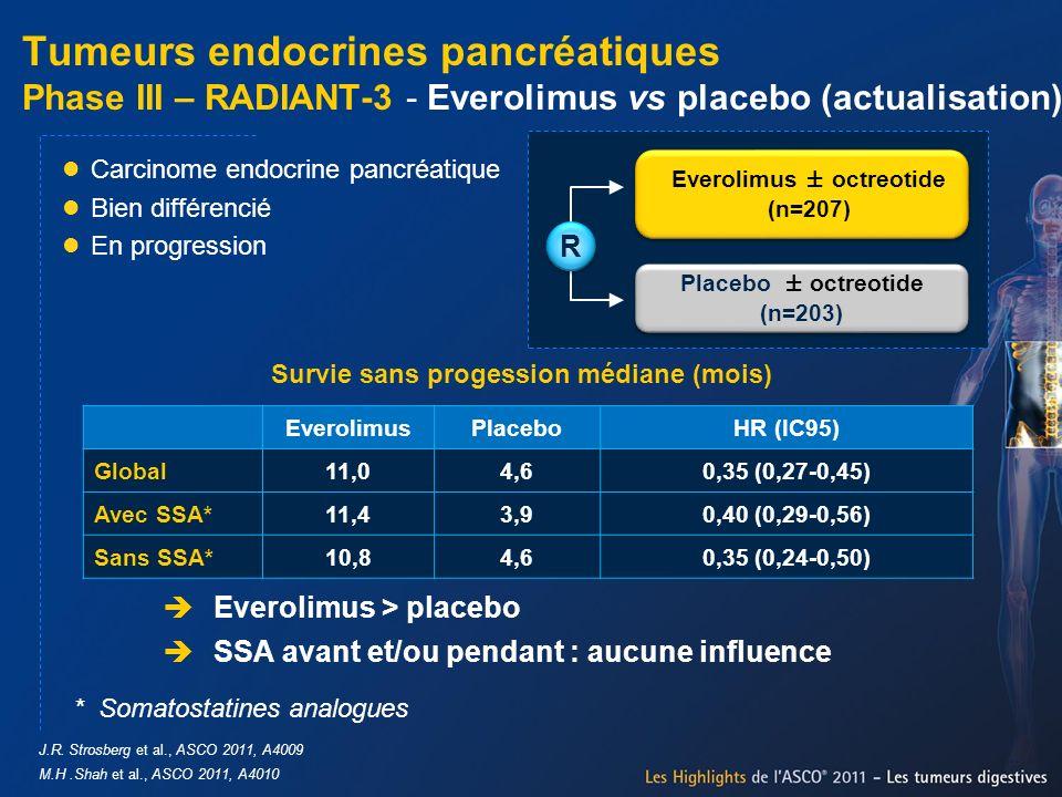 Everolimus ± octreotide (n=207) Survie sans progession médiane (mois)