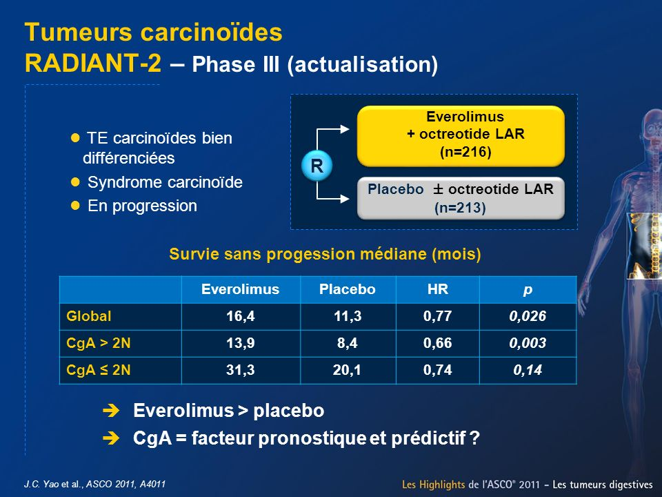 Tumeurs carcinoïdes RADIANT-2 – Phase III (actualisation)