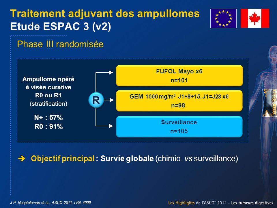 Traitement adjuvant des ampullomes Etude ESPAC 3 (v2)