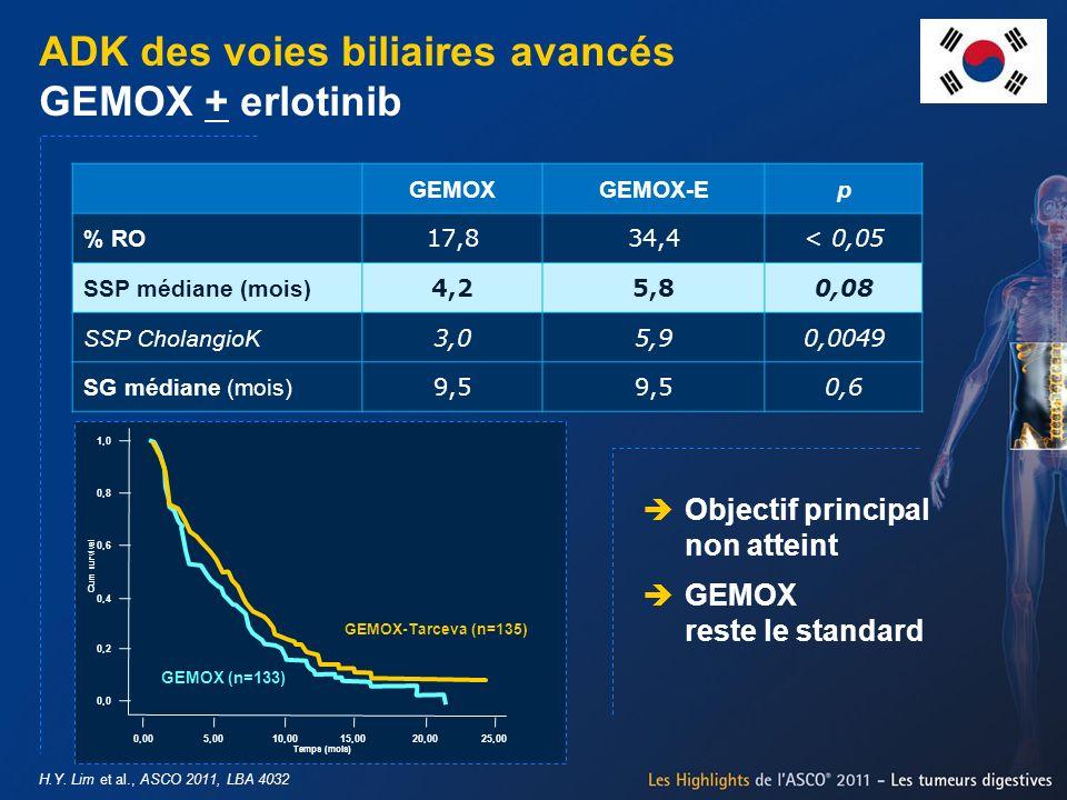 ADK des voies biliaires avancés GEMOX + erlotinib