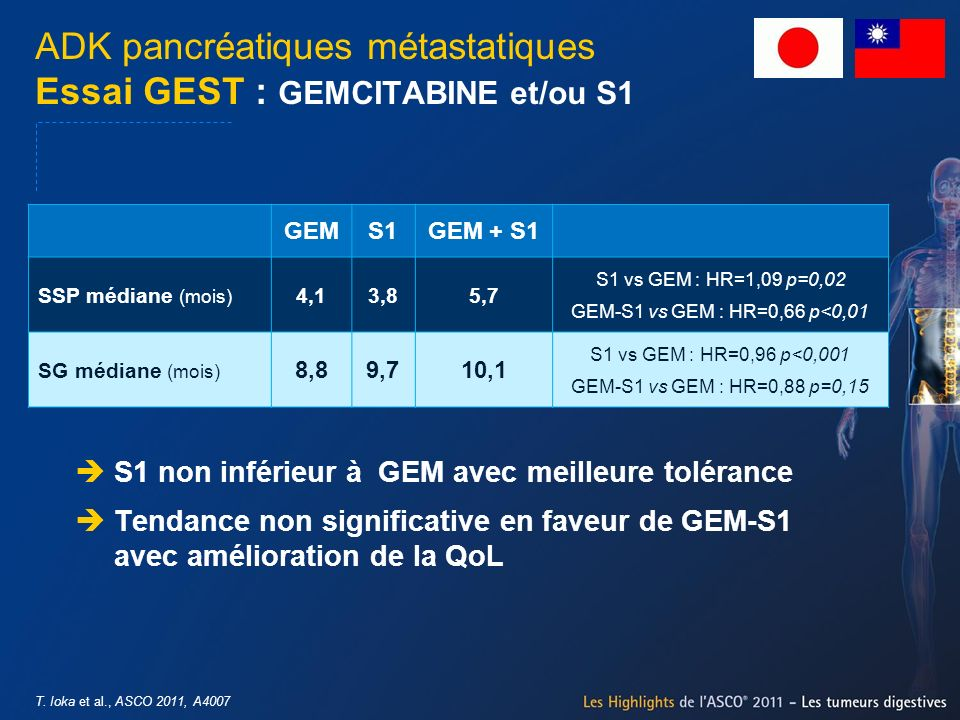 ADK pancréatiques métastatiques Essai GEST : GEMCITABINE et/ou S1