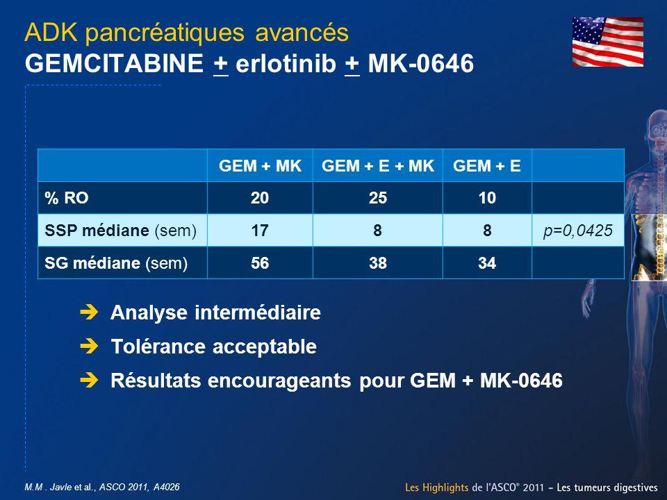 ADK pancréatiques avancés GEMCITABINE + erlotinib + MK-0646