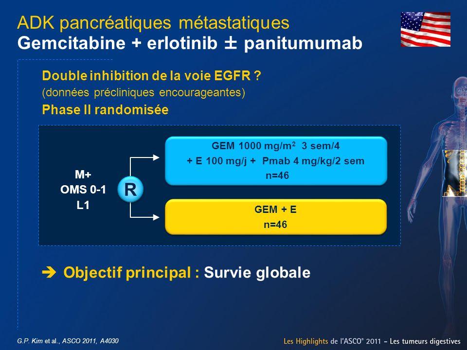 ADK pancréatiques métastatiques Gemcitabine + erlotinib ± panitumumab