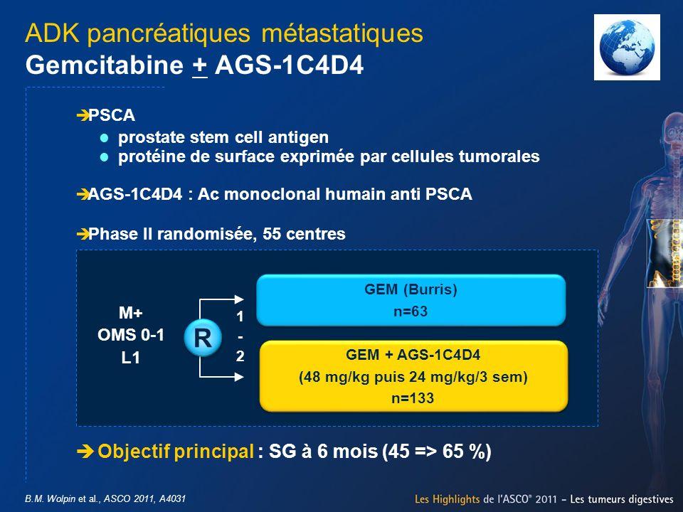 ADK pancréatiques métastatiques Gemcitabine + AGS-1C4D4