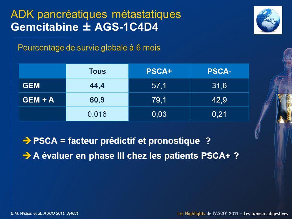ADK pancréatiques métastatiques Gemcitabine ± AGS-1C4D4