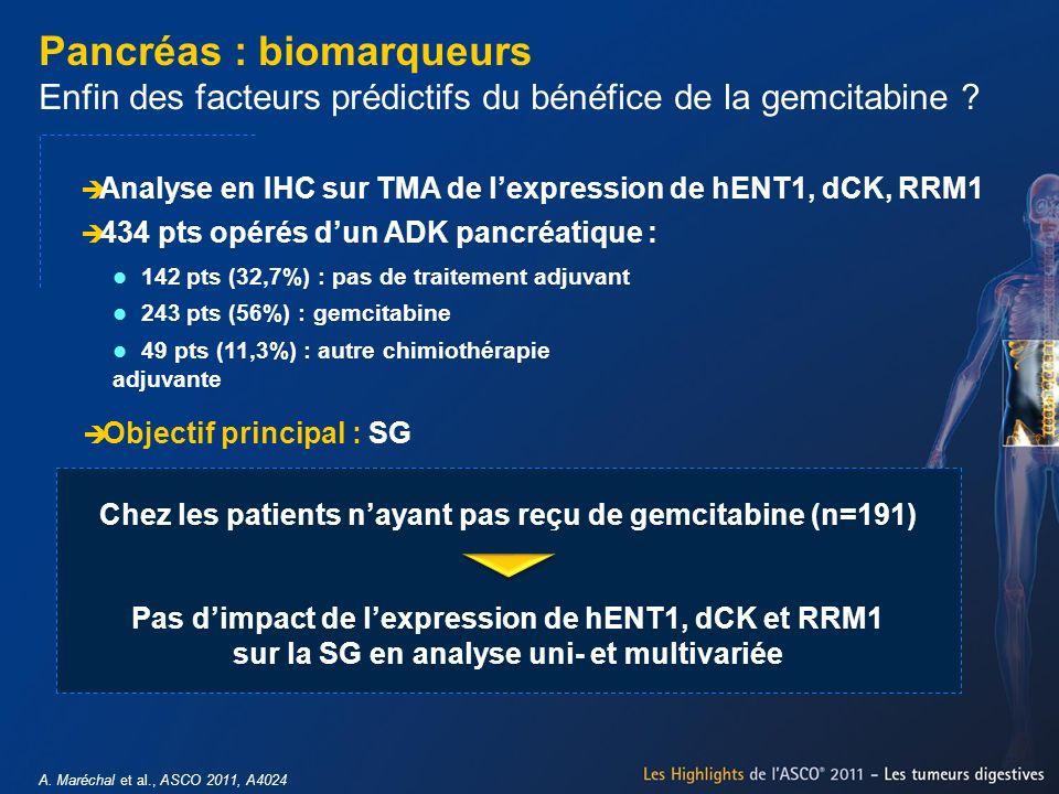Chez les patients n'ayant pas reçu de gemcitabine (n=191)