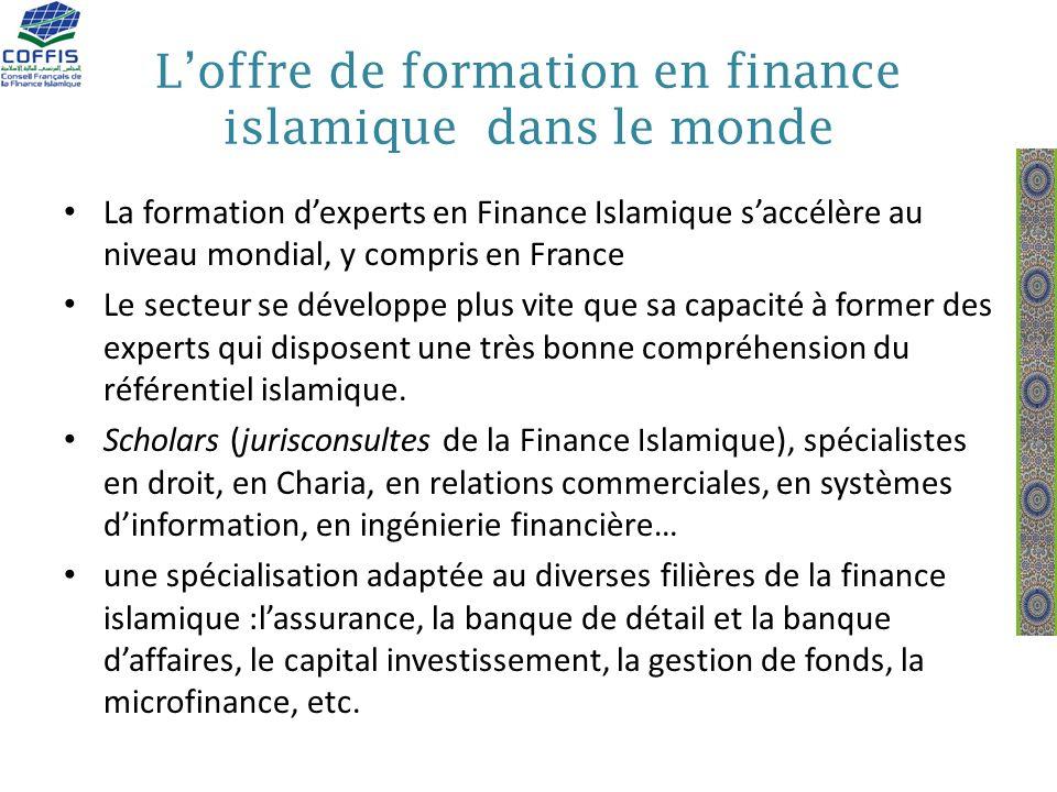 L'offre de formation en finance islamique dans le monde