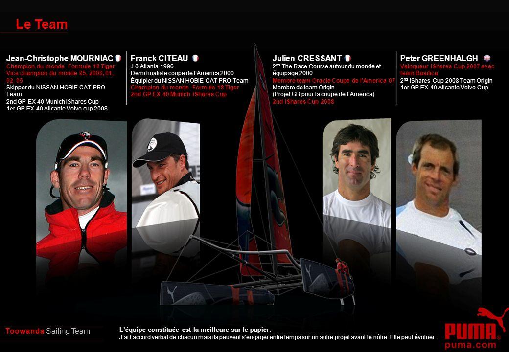 Le Team Jean-Christophe MOURNIAC Franck CITEAU Julien CRESSANT