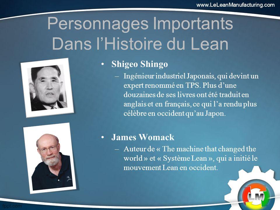 Personnages Importants Dans l'Histoire du Lean