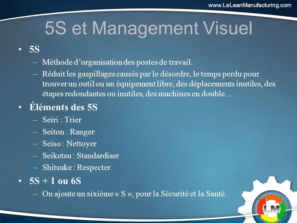 5S et Management Visuel 5S Éléments des 5S 5S + 1 ou 6S