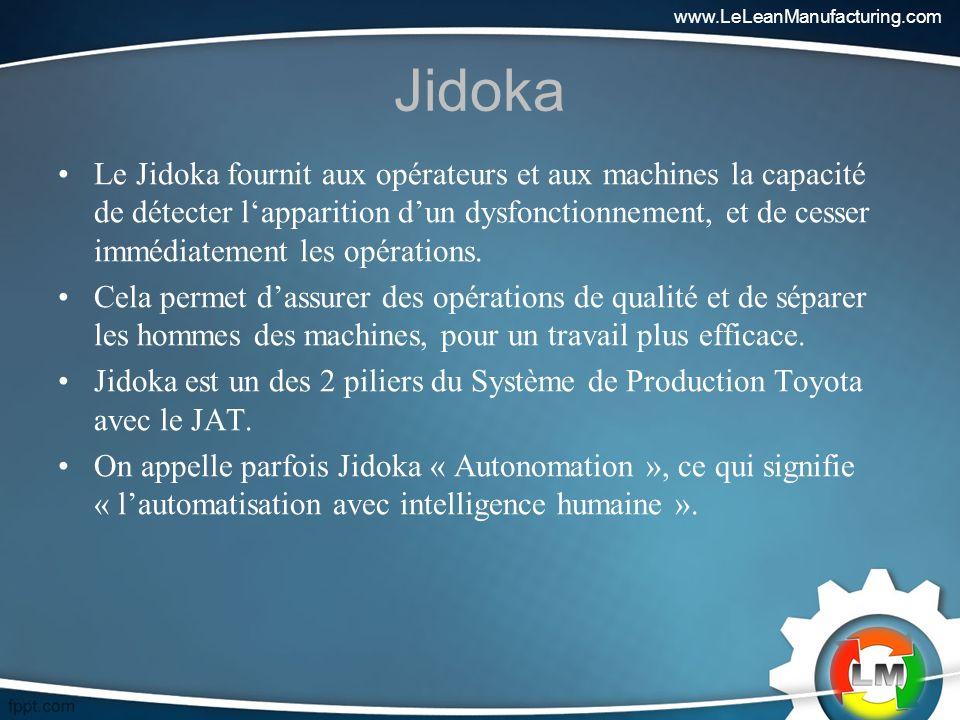 www.LeLeanManufacturing.com Jidoka.