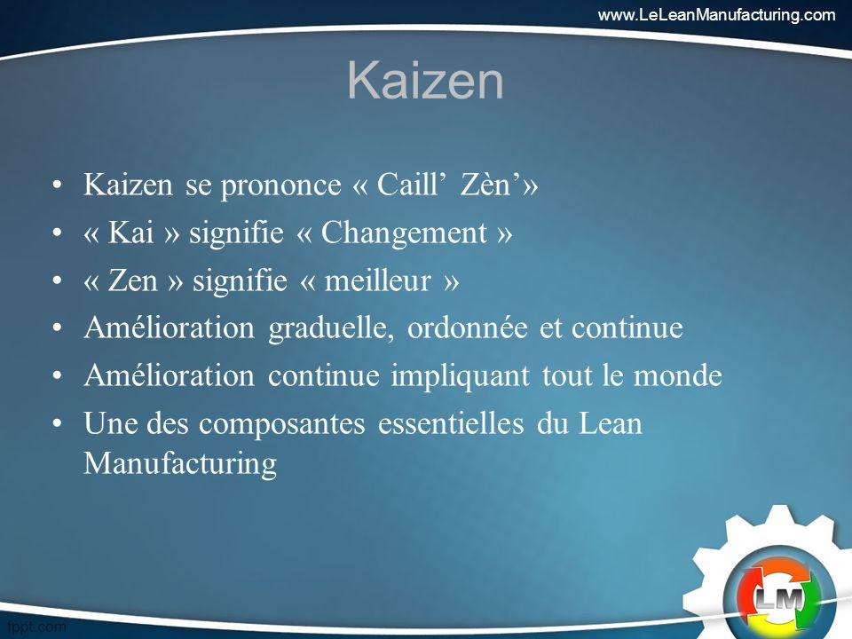 Kaizen Kaizen se prononce « Caill' Zèn'»