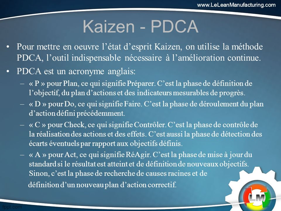 www.LeLeanManufacturing.com Kaizen - PDCA.