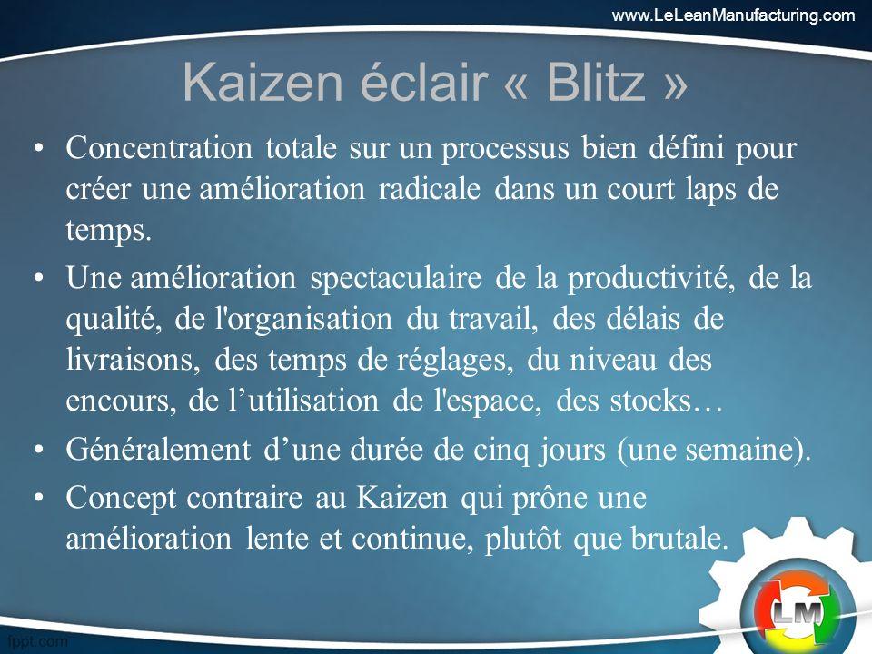 www.LeLeanManufacturing.com Kaizen éclair « Blitz »