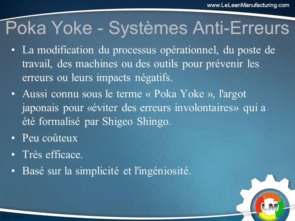 Poka Yoke - Systèmes Anti-Erreurs