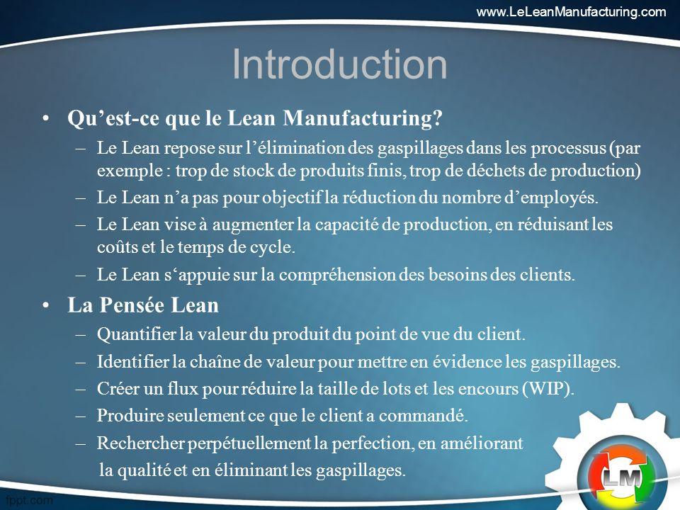 Introduction Qu'est-ce que le Lean Manufacturing La Pensée Lean