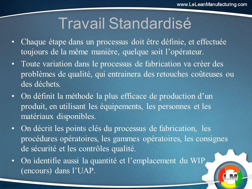 www.LeLeanManufacturing.com Travail Standardisé.