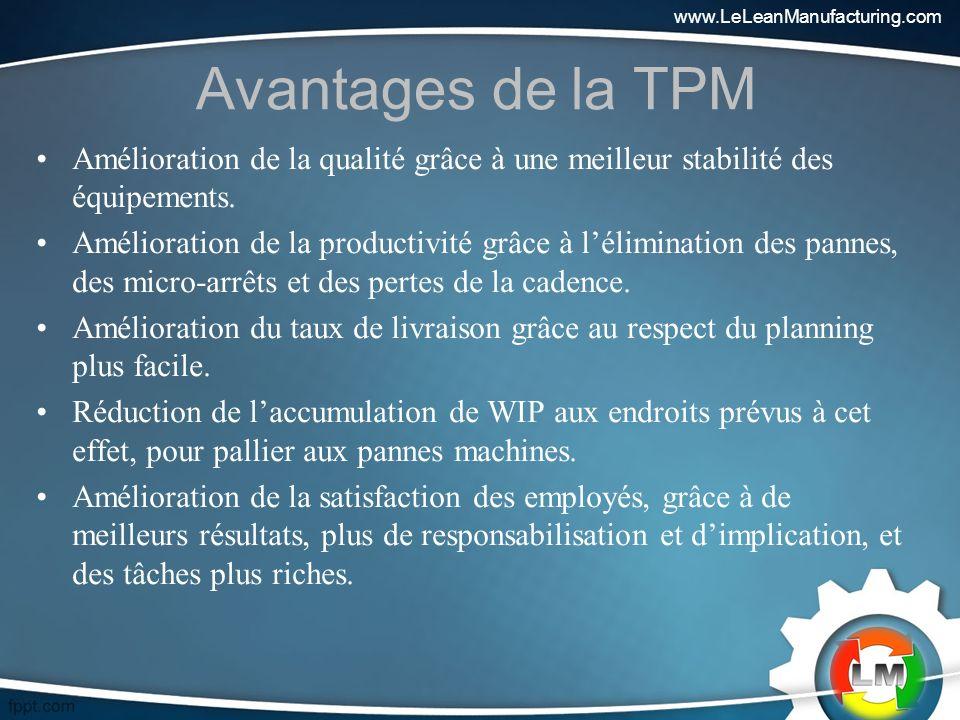 www.LeLeanManufacturing.com Avantages de la TPM. Amélioration de la qualité grâce à une meilleur stabilité des équipements.