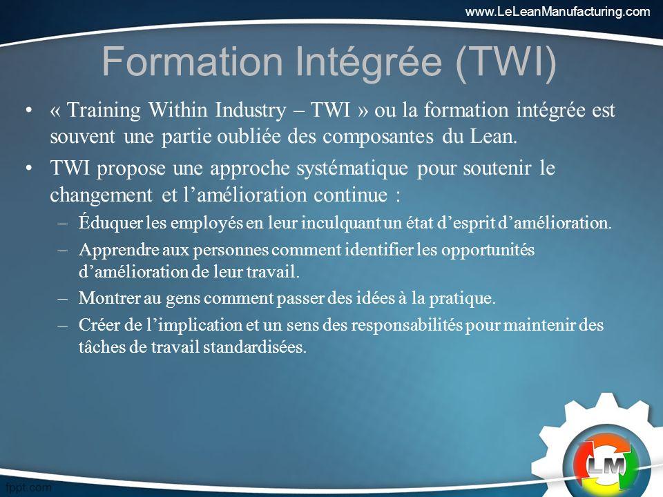 Formation Intégrée (TWI)