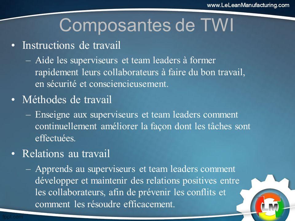 Composantes de TWI Instructions de travail Méthodes de travail